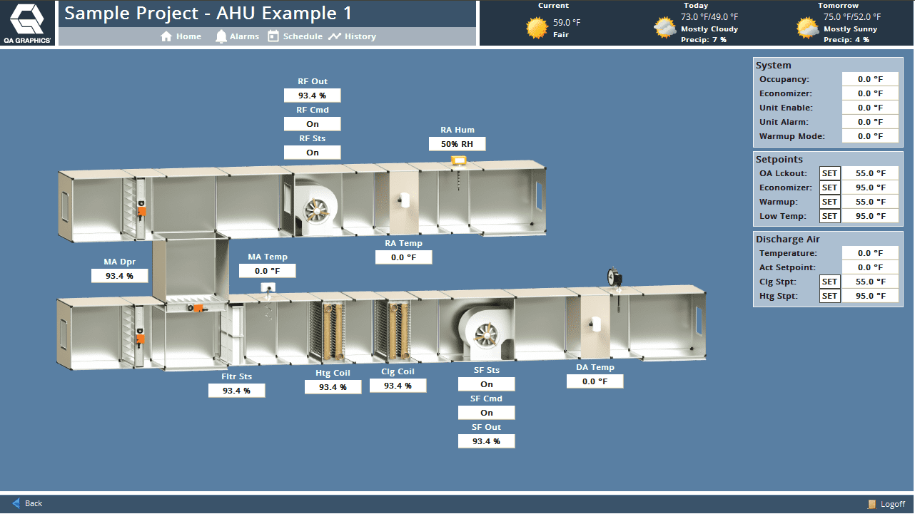 Custom AHU unit on building controls software