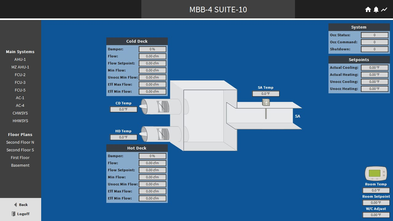 TridiumN4 in Building controls software