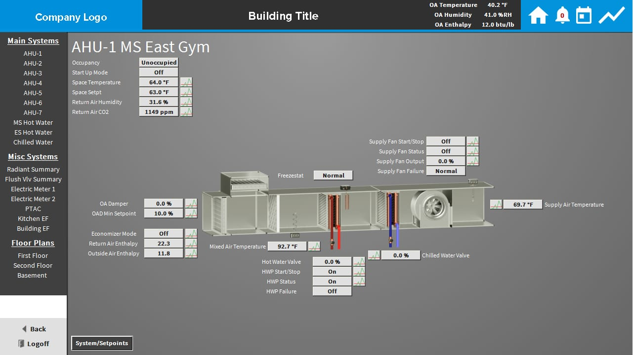 Custom air handling unit in Building Controls software