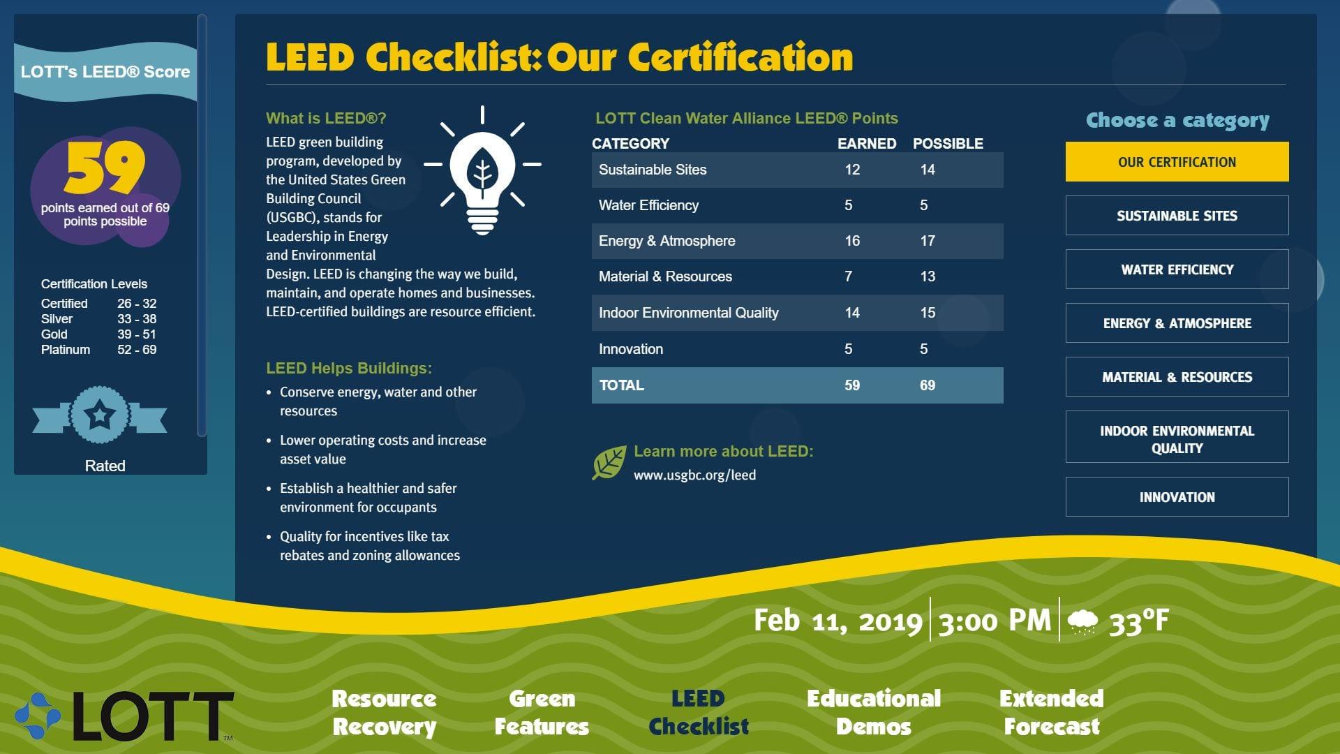 EEED for K-12 Schools Green Features
